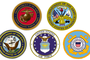 Military Lending Act….What You Need To Know